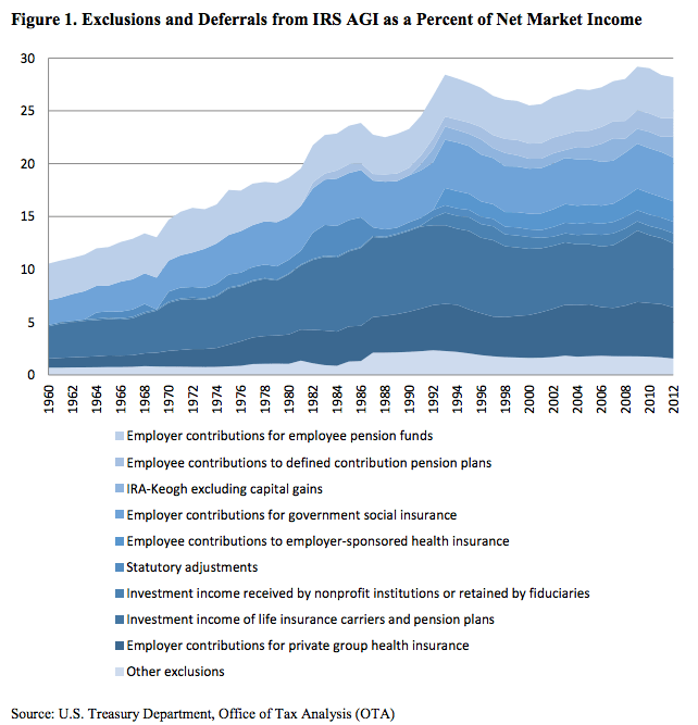 treasury_tax_nipa_reconcile_net_market.png