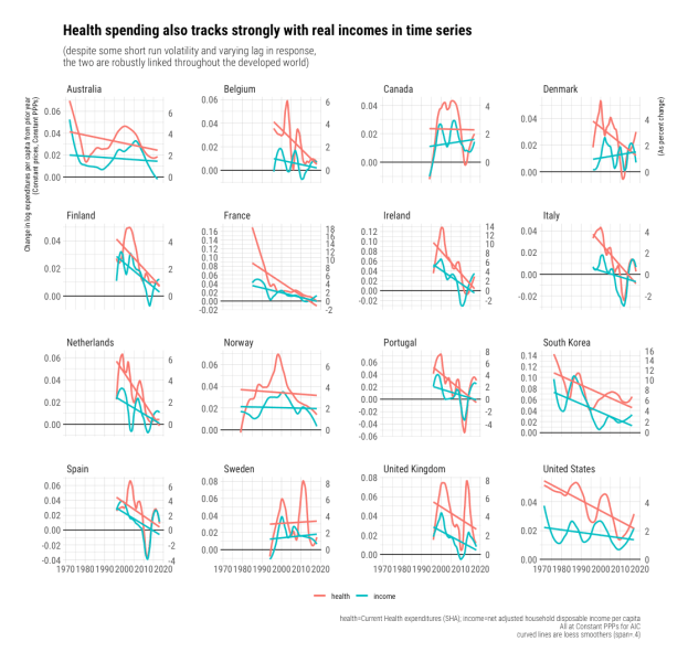 rcafdm_oecd_facet_delta_hce_delta_income