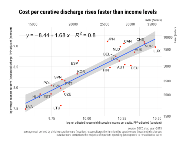 rcafdm_curative_discharge_cost_elasticity_2015.png