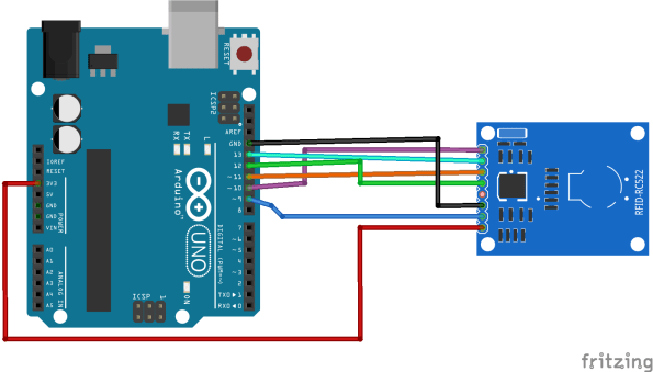 Mfrc522 Rfid Reader With Arduino Tutorial