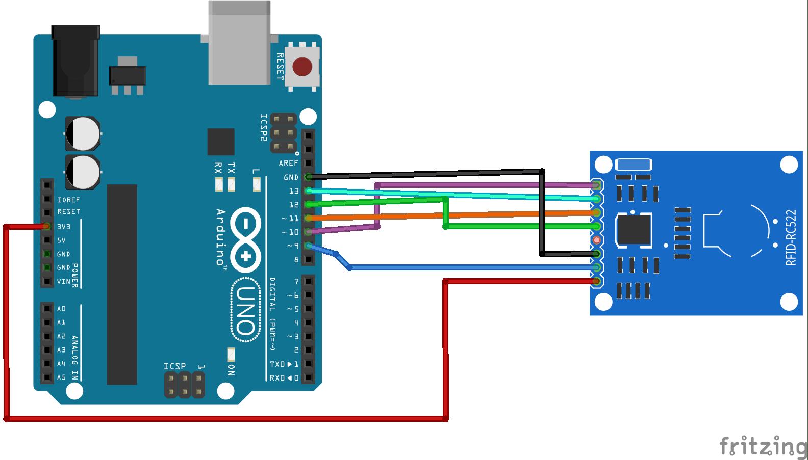Rfid Tags Supermarket Diagram - Circuit Connection Diagram •