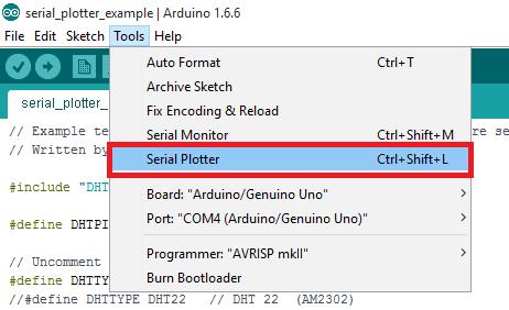 Serial plotter screenshot