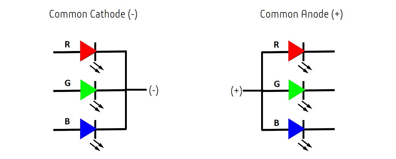 7 Segment Display Arduino Uno Wiring Diagram as well PostView additionally 59z29j in addition 7SEG MATRIX moreover mon anode vs  mon cathode rgb led. on arduino led cathode