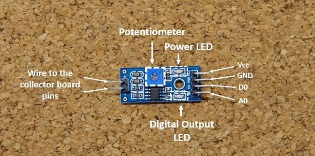 labeled sensor