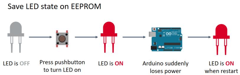 Nextion Eeprom