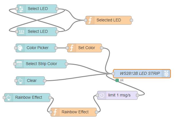 Node-RED WS2812B Addressable RGB LED | Random Nerd Tutorials