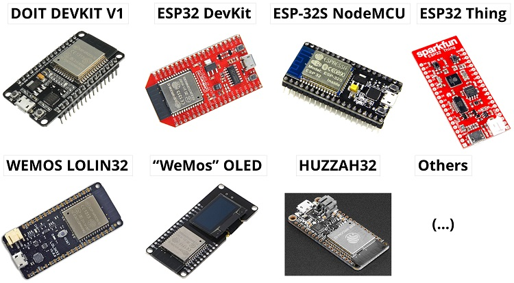 Getting Started with the ESP32 Development Board | Random