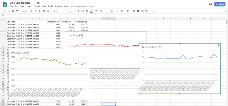 Low Power Weather Station Datalogger using ESP8266 | Random