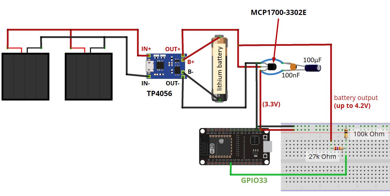 Power ESP32/ESP8266 with Solar Panels and Battery | Random