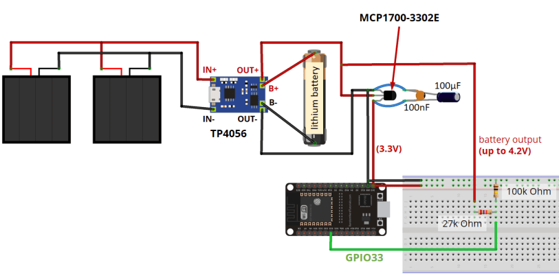 Home Power Supply Battery Level Monitor Circuit
