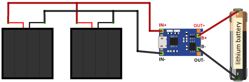 TP4056 lithium battery charger module connected to solar panels and lithium battery