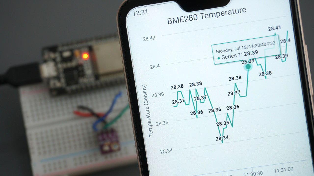 ESP32/ESP8266 Plot Sensor Readings in Real Time Charts