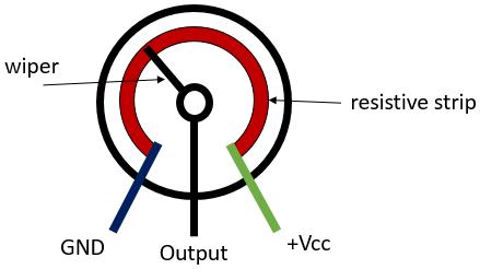 Potentiometer as Voltage divider