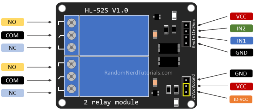 2-channel Relay Module Pinout