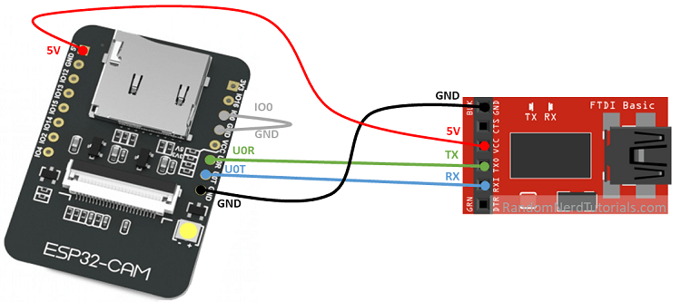 ESP32-CAM connected to an FTDI Programmer to upload program using Arduino IDE