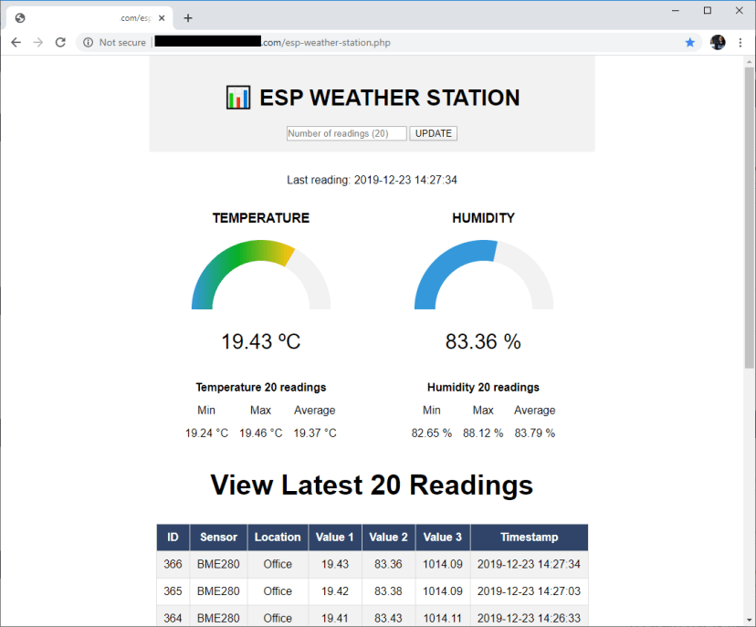 ESP32 ESP8266 Weather Station Data Example Temperature Humidity Gauges