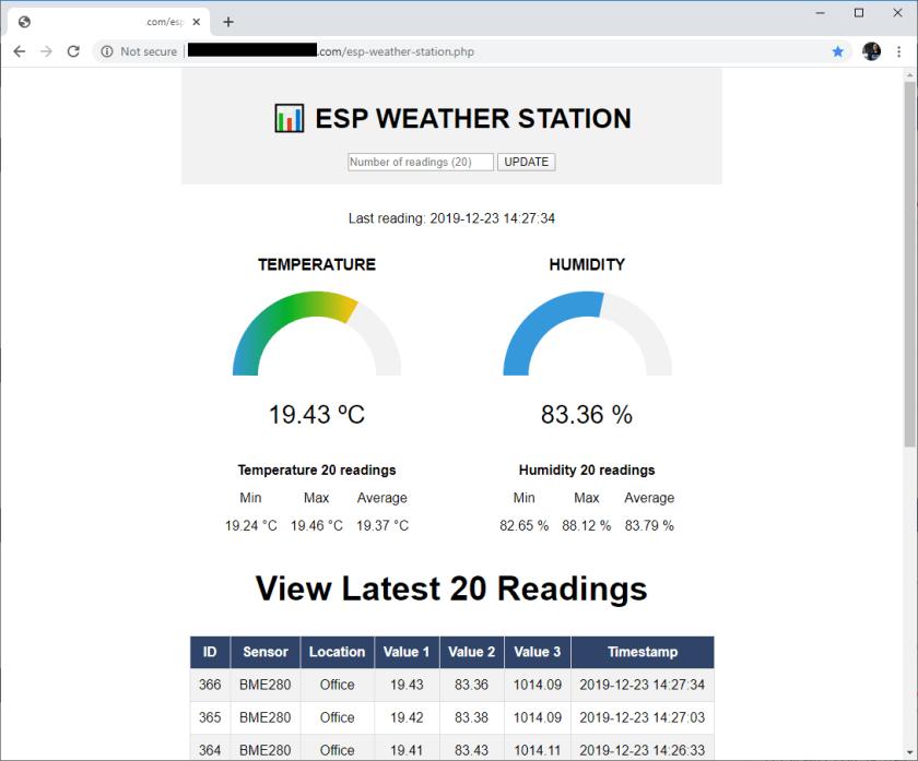 ESP32 ESP8266 Weather Station Data Example Temperature Humidity Gauges