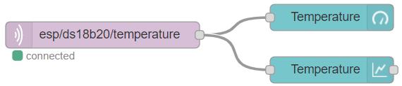 ESP8266 NodeMCU MQTT Publish Temperature Node-RED Flow