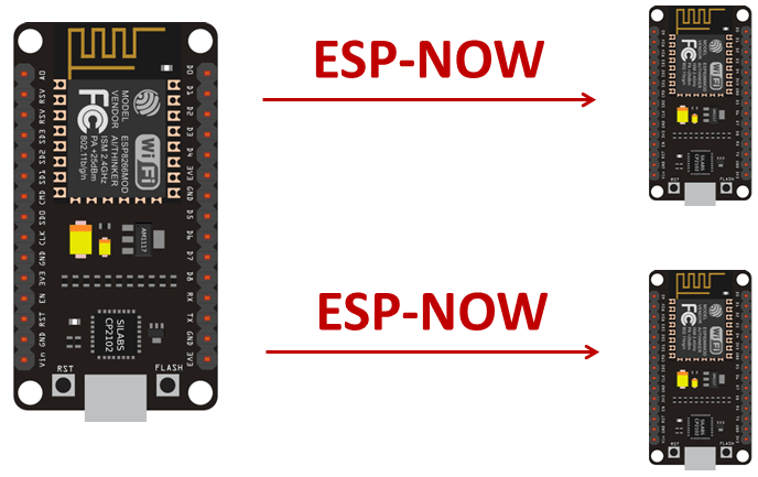 ESP-NOW with ESP8266 NodeMCU: Send Data to Multiple Boards (one-to-many) Project Overview
