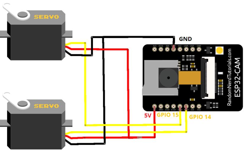 ESP32-CAM Pan and Tilt Servo Motors