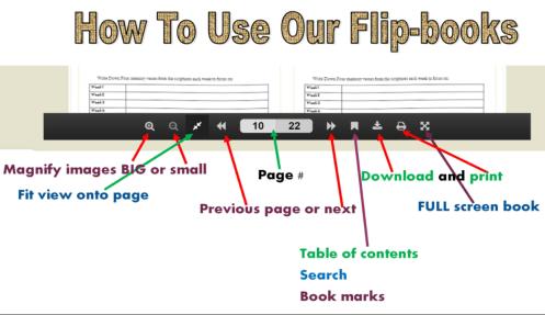How to read flip book @randomnestfamily.org