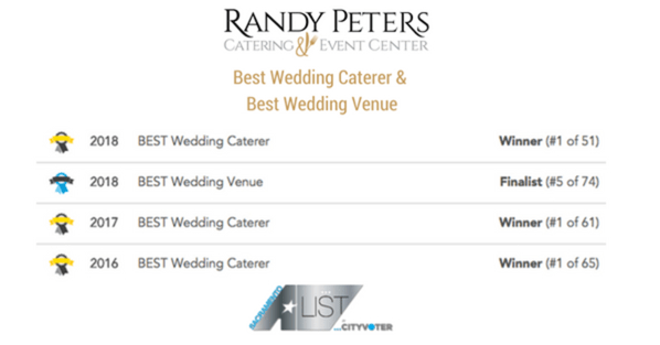 A thank you letter from us randy peters catering to our clients expocarfo Choice Image