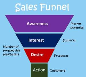 sales-funnel-2