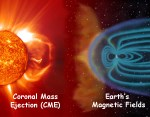 Could Super Solar Flares Take Us Back To 5000 BC?