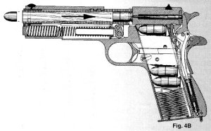 1911 recoil