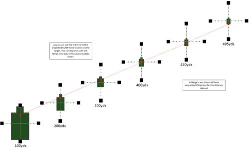 Trace Armory Group MilRad chart point blank range