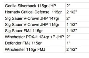 cz-p07-accuracy-chart