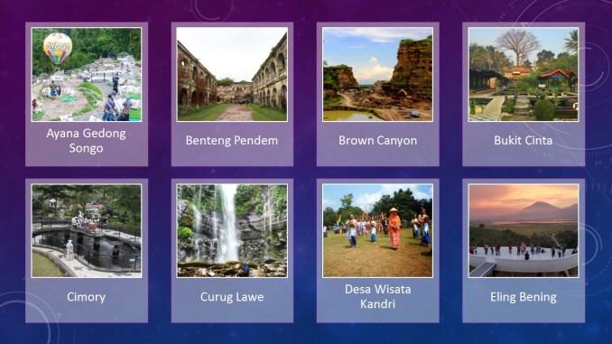 Paket Wisata Di Semarang