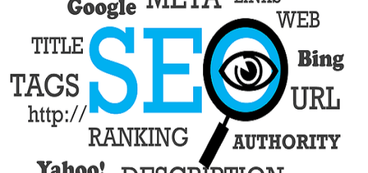 how to rank website in 2019