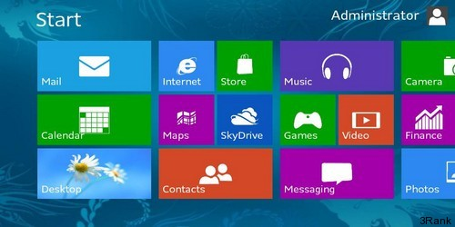 Windows 8-Most Popular Operating System