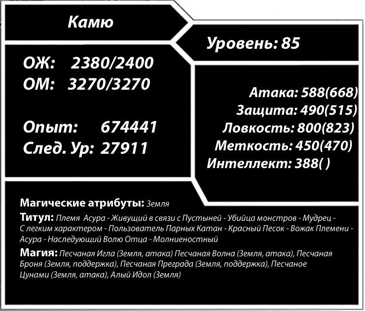 Таб 88-1