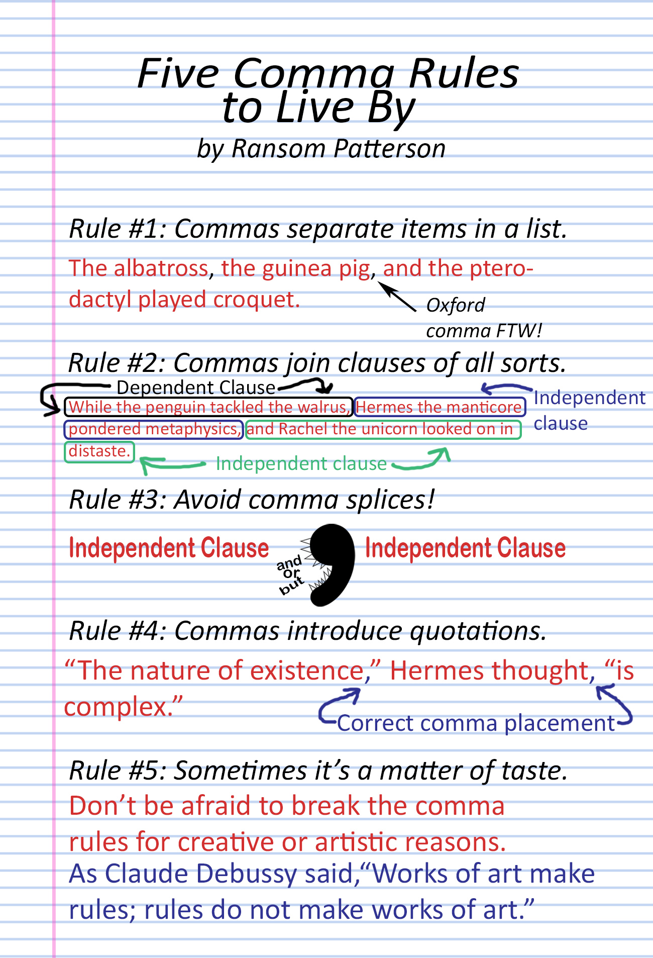 Difference Between Is And Are In Grammar