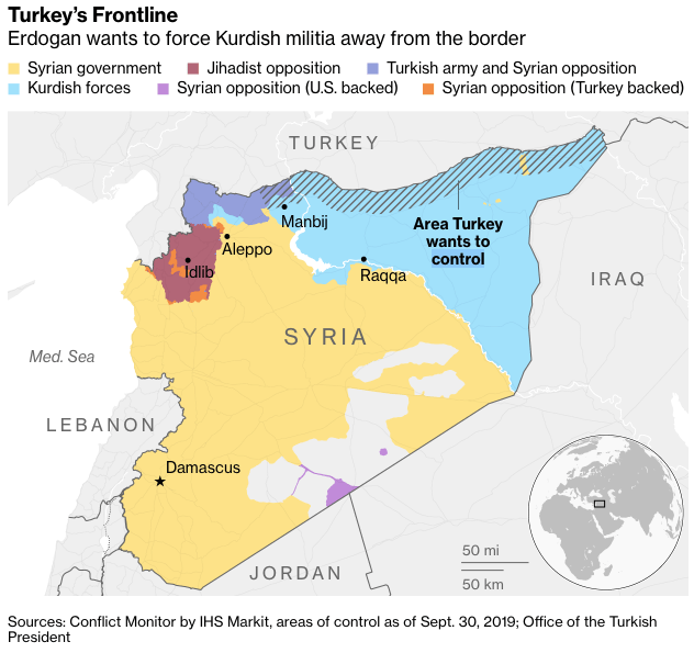 "<a href=""https://www.bloomberg.com/news/articles/2019-10-07/who-are-the-syrian-kurds-the-u-s-is-abandoning-quicktake"">Source: Bloomberg</a>"