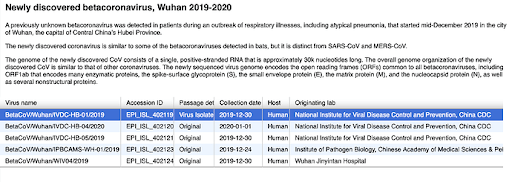 "IMAGE: Shared on the <a href=""http://virological.org/t/novel-2019-coronavirus-genome/319"">Arctic Network</a>, a platform beloved by virologists."