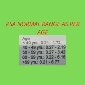 Normal PSA range as per age