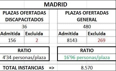 Madridtraprov1718