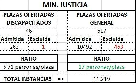 Min Justiciatraprov1718
