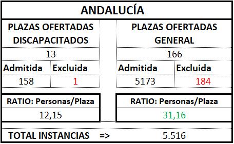 Andalucíatratldef1718