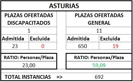 Asturiastratldef1718