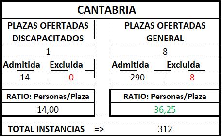 Cantabriatratldef1718