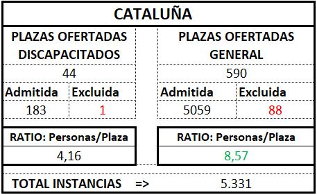 Cataluñatratldef1718