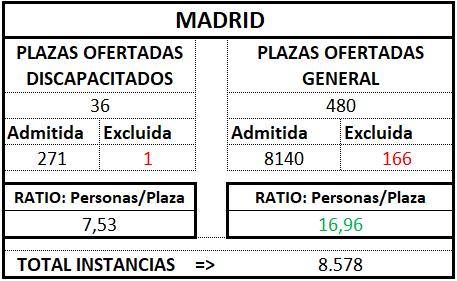 Madridtratldef1718