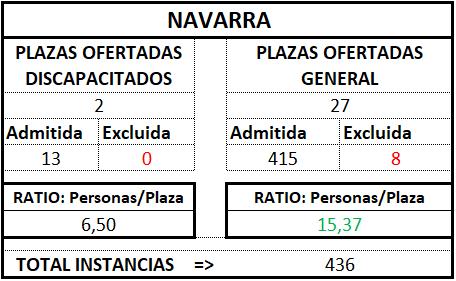 Navarratratldef1718