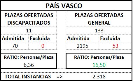 Paísvascotratldef1718