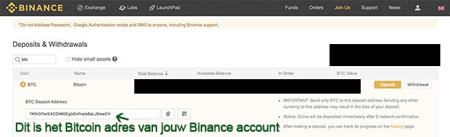 Binance Bitcoin adres