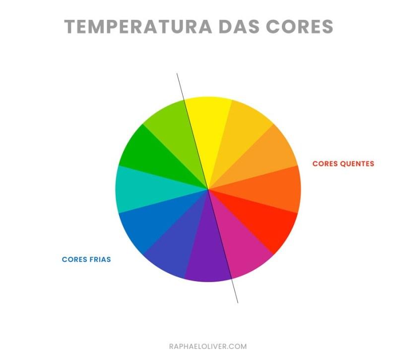 Temperatura das cores. Cores quentes e cores frias na maquiagem profissional.